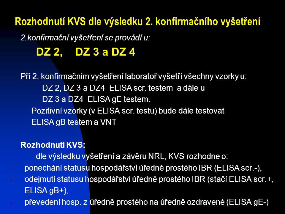 Rozhodnutí KVS dle výsledku 2. konfirmačního vyšetření 2.konfirmační vyšetření se provádí u: DZ 2, DZ 3 a DZ 4 Při 2. konfirmačním vyšetření laboratoř