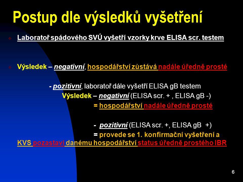 Postup dle výsledků vyšetření  Laboratoř spádového SVÚ vyšetří vzorky krve ELISA scr. testem  Výsledek – negativní, hospodářství zůstává nadále úřed