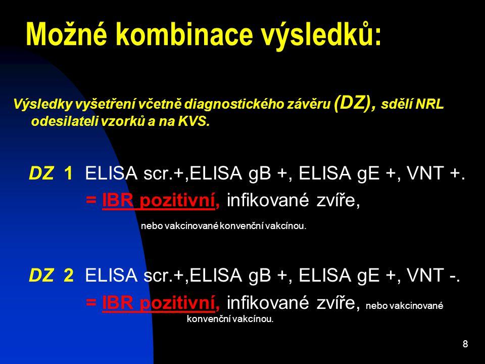 Možné kombinace výsledků: Výsledky vyšetření včetně diagnostického závěru (DZ), sdělí NRL odesilateli vzorků a na KVS. DZ 1 ELISA scr.+,ELISA gB +, EL