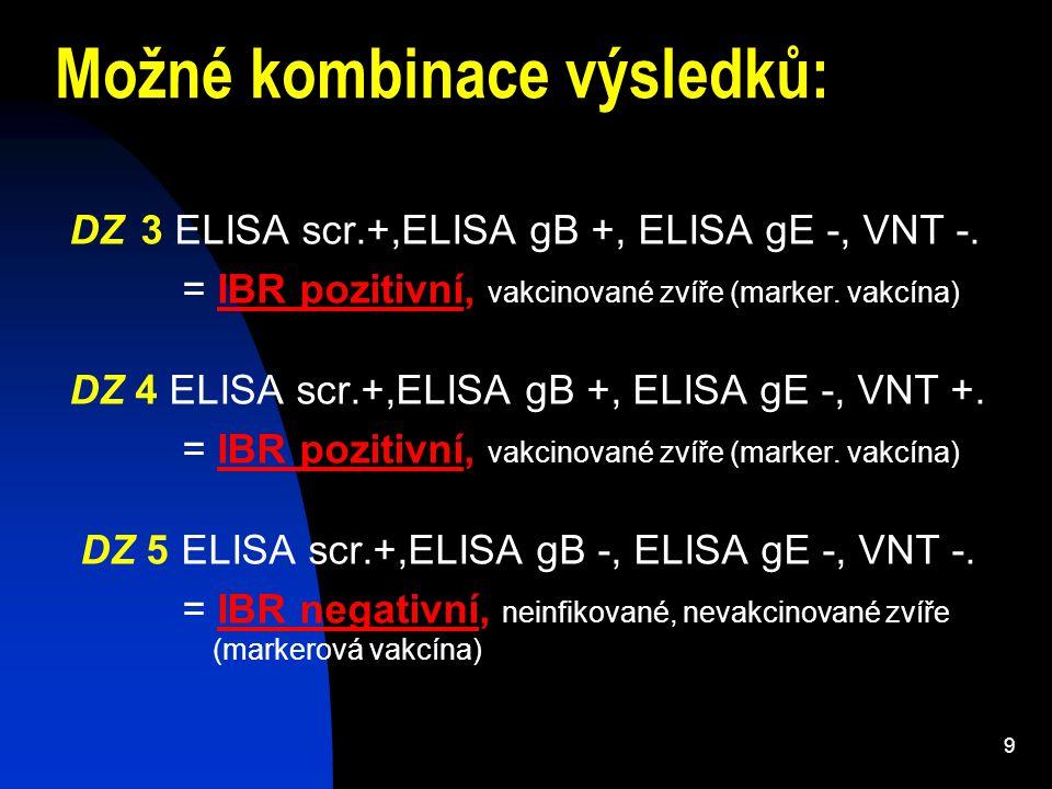 Možné kombinace výsledků: DZ 3 ELISA scr.+,ELISA gB +, ELISA gE -, VNT -. = IBR pozitivní, vakcinované zvíře (marker. vakcína) DZ 4 ELISA scr.+,ELISA