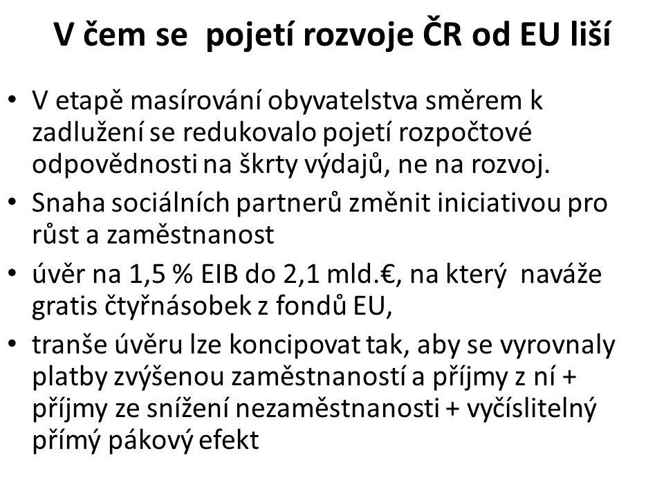 V čem se pojetí rozvoje ČR od EU liší V etapě masírování obyvatelstva směrem k zadlužení se redukovalo pojetí rozpočtové odpovědnosti na škrty výdajů, ne na rozvoj.