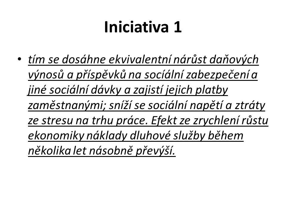 Iniciativa 1 tím se dosáhne ekvivalentní nárůst daňových výnosů a příspěvků na socíální zabezpečení a jiné sociální dávky a zajistí jejich platby zaměstnanými; sníží se sociální napětí a ztráty ze stresu na trhu práce.