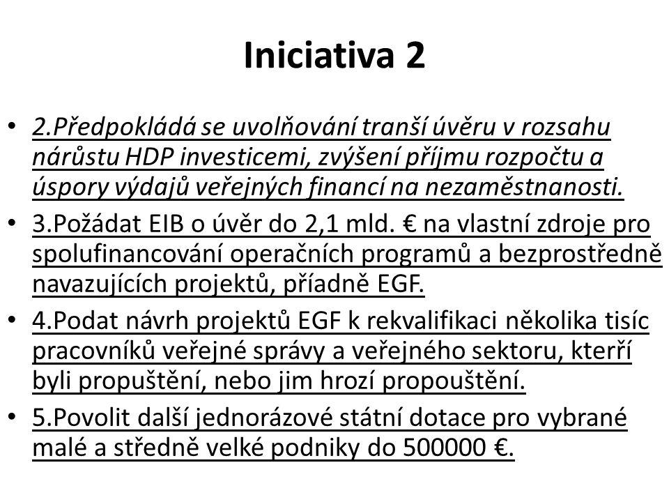 Iniciativa 2 2.Předpokládá se uvolňování tranší úvěru v rozsahu nárůstu HDP investicemi, zvýšení příjmu rozpočtu a úspory výdajů veřejných financí na nezaměstnanosti.