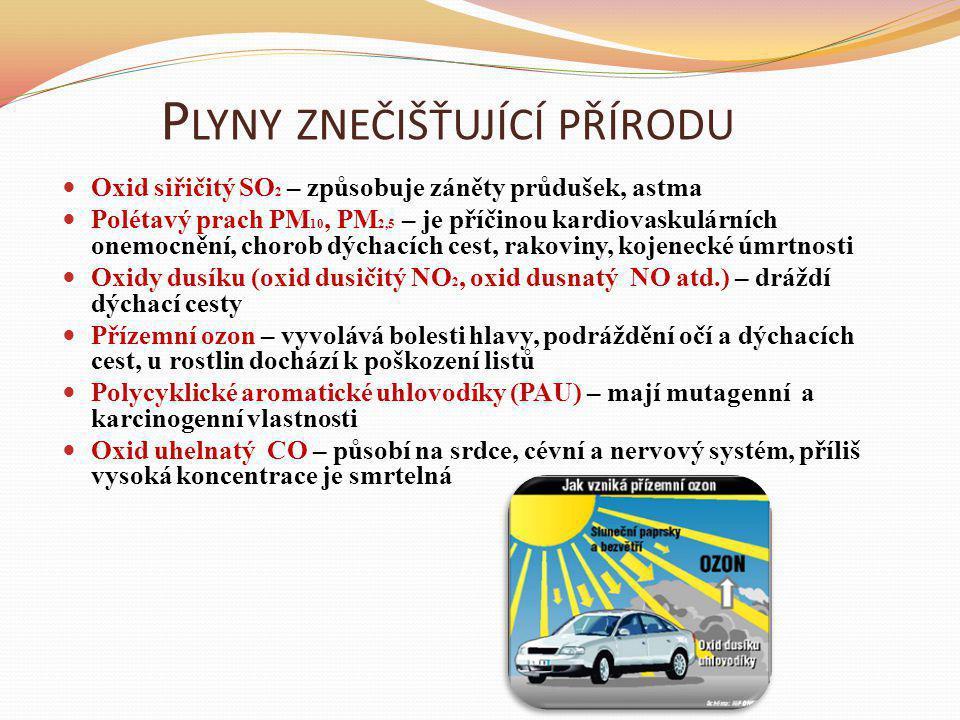 Oxid siřičitý SO 2 – způsobuje záněty průdušek, astma Polétavý prach PM 10, PM 2,5 – je příčinou kardiovaskulárních onemocnění, chorob dýchacích cest,