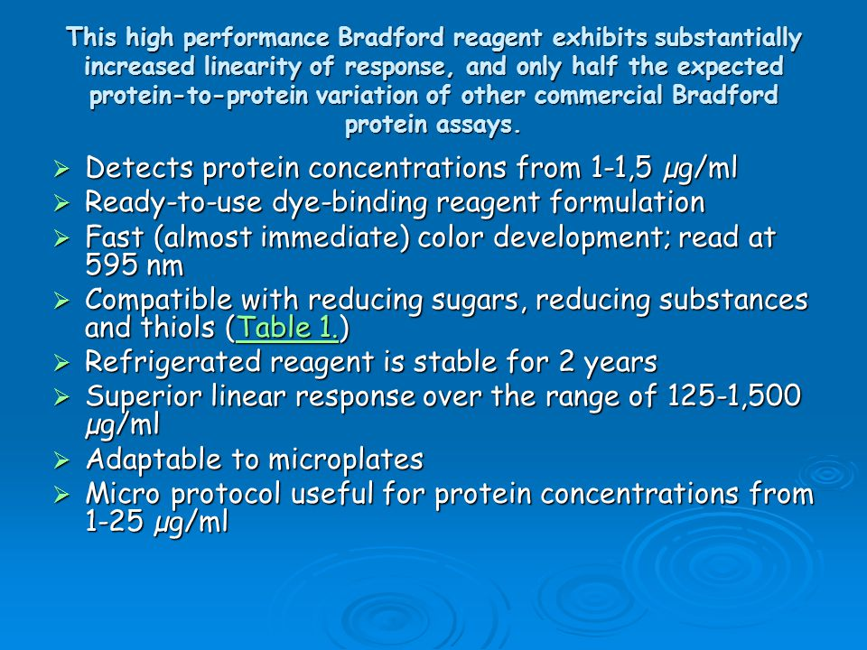This high performance Bradford reagent exhibits substantially increased linearity of response, and only half the expected protein-to-protein variation
