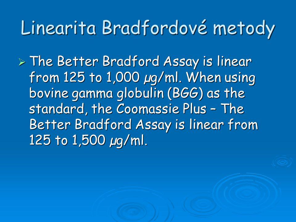 Linearita Bradfordové metody  The Better Bradford Assay is linear from 125 to 1,000 µg/ml.