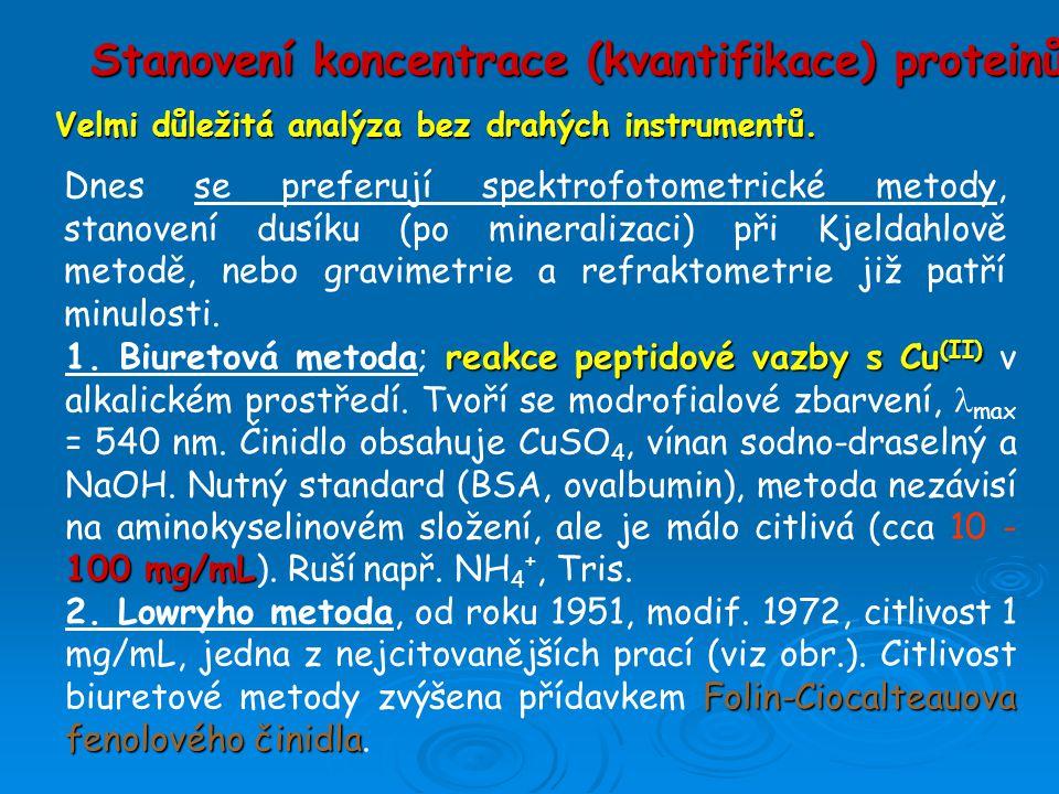 Stanovení koncentrace (kvantifikace) proteinů Velmi důležitá analýza bez drahých instrumentů.