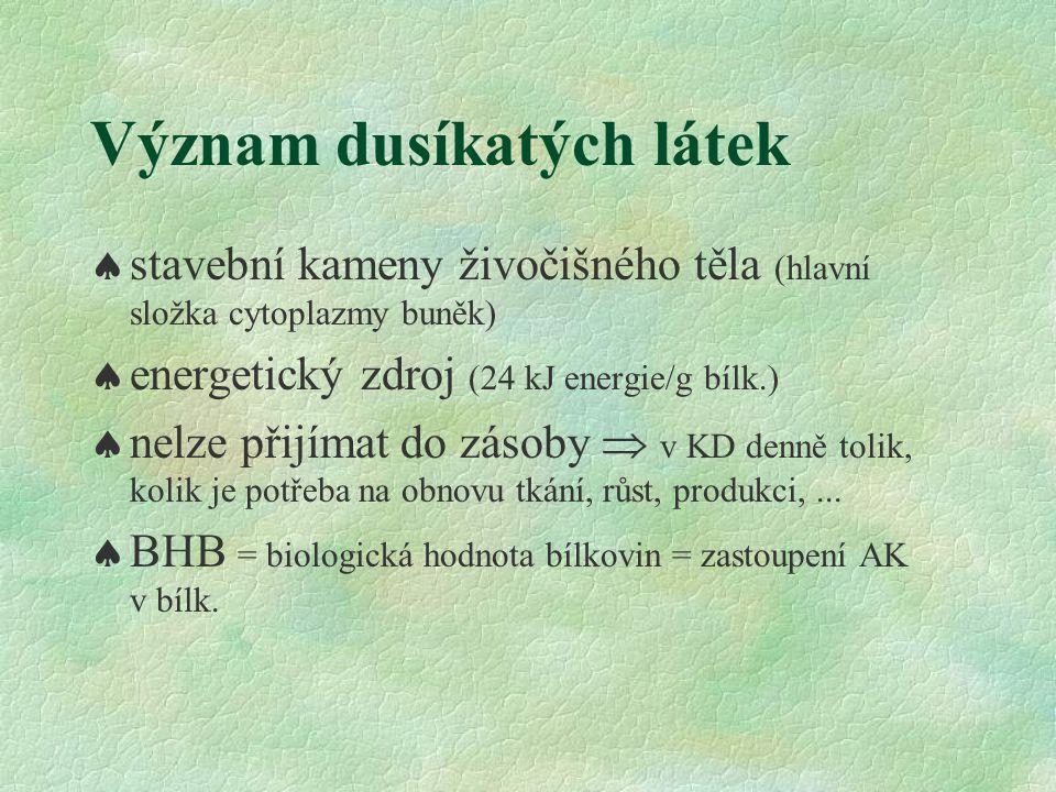 Význam dusíkatých látek  stavební kameny živočišného těla (hlavní složka cytoplazmy buněk)  energetický zdroj (24 kJ energie/g bílk.)  nelze přijím
