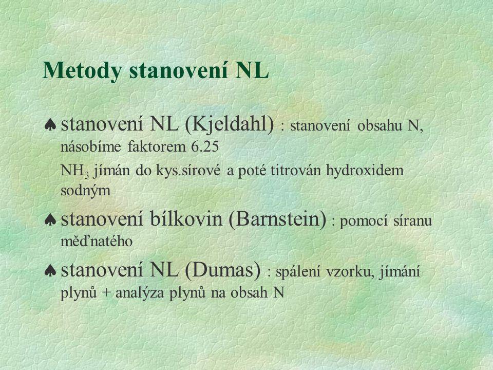 Metody stanovení NL  stanovení NL (Kjeldahl) : stanovení obsahu N, násobíme faktorem 6.25 NH 3 jímán do kys.sírové a poté titrován hydroxidem sodným