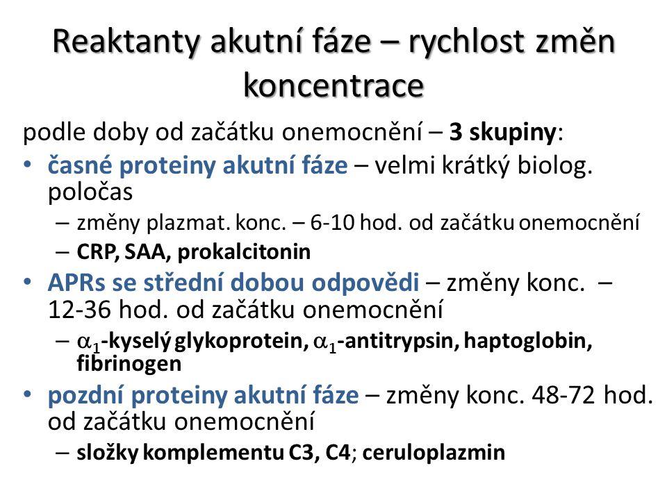 Reaktanty akutní fáze – rychlost změn koncentrace podle doby od začátku onemocnění – 3 skupiny: časné proteiny akutní fáze – velmi krátký biolog. polo