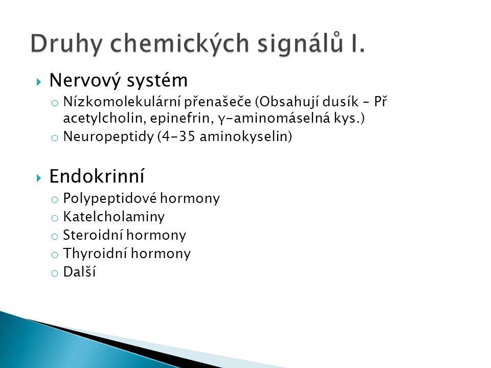  Nervový systém o Nízkomolekulární přenašeče (Obsahují dusík – Př acetylcholin, epinefrin, γ-aminomáselná kys.) o Neuropeptidy (4-35 aminokyselin) 