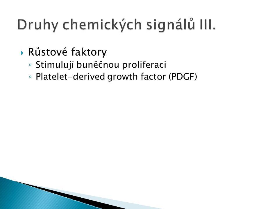  Růstové faktory ◦ Stimulují buněčnou proliferaci ◦ Platelet-derived growth factor (PDGF)