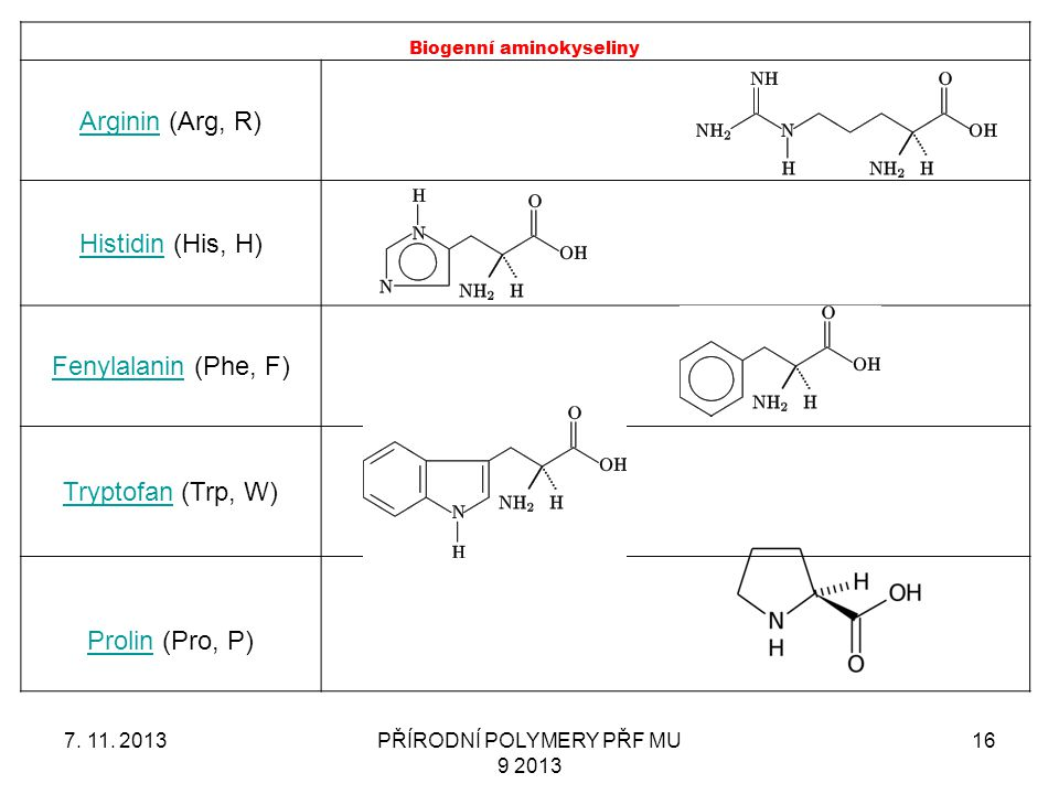 7. 11. 2013PŘÍRODNÍ POLYMERY PŘF MU 9 2013 16 Biogenní aminokyseliny ArgininArginin (Arg, R) HistidinHistidin (His, H) FenylalaninFenylalanin (Phe, F)