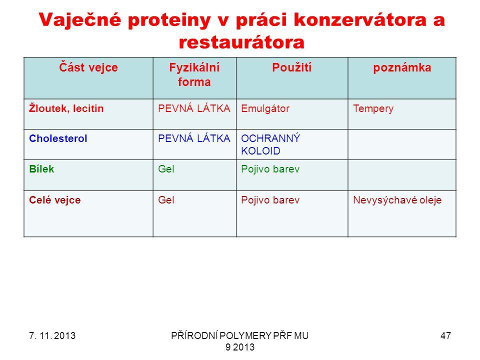 Vaječné proteiny v práci konzervátora a restaurátora Část vejceFyzikální forma Použitípoznámka Žloutek, lecitinPEVNÁ LÁTKAEmulgátorTempery Cholesterol