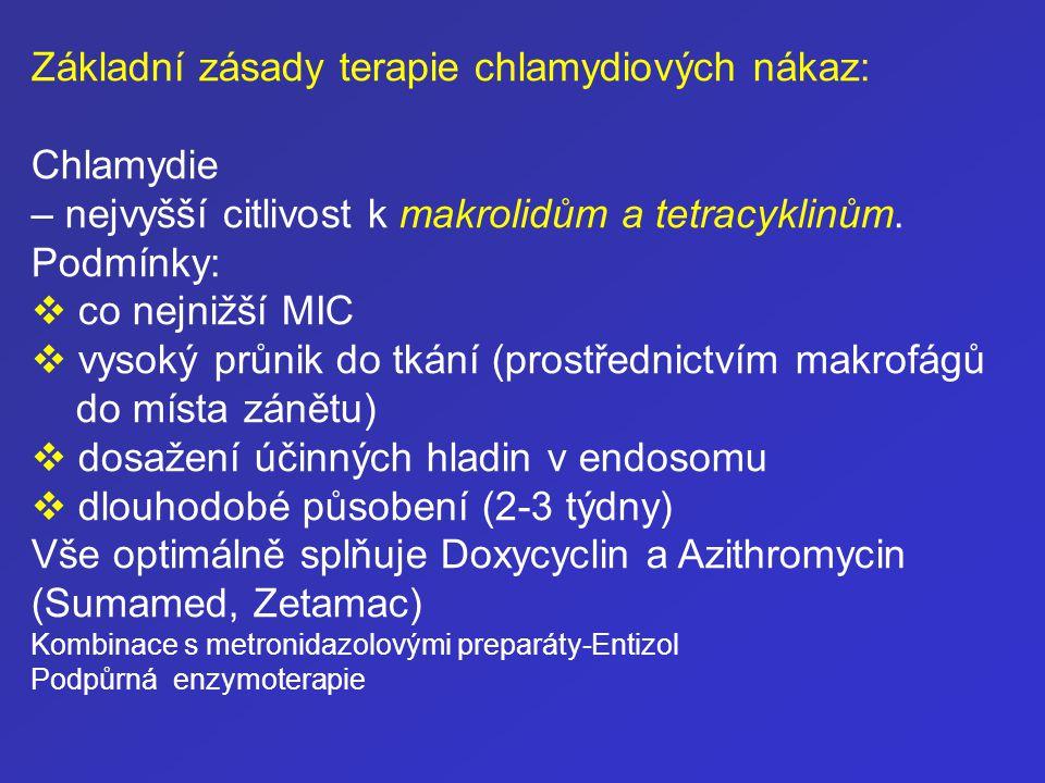 Základní zásady terapie chlamydiových nákaz: Chlamydie – nejvyšší citlivost k makrolidům a tetracyklinům. Podmínky:  co nejnižší MIC  vysoký průnik