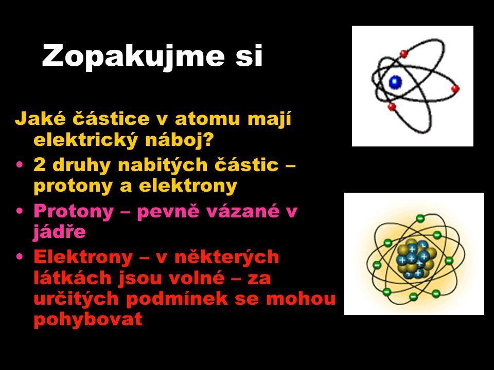 Zopakujme si Jaké částice v atomu mají elektrický náboj? 2 druhy nabitých částic – protony a elektrony Protony – pevně vázané v jádře Elektrony – v ně