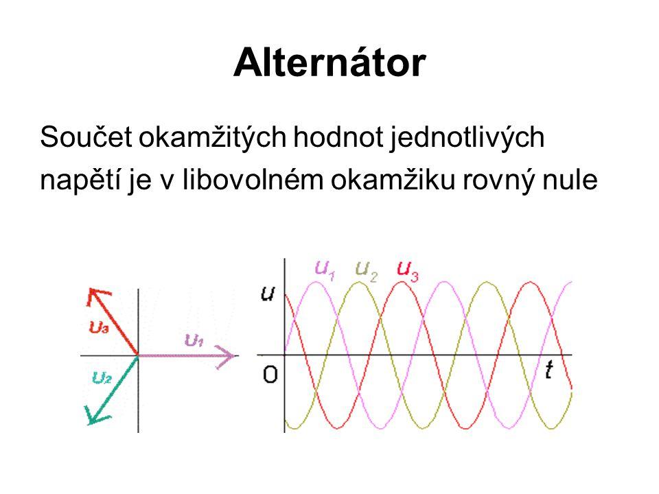 Alternátor Součet okamžitých hodnot jednotlivých napětí je v libovolném okamžiku rovný nule