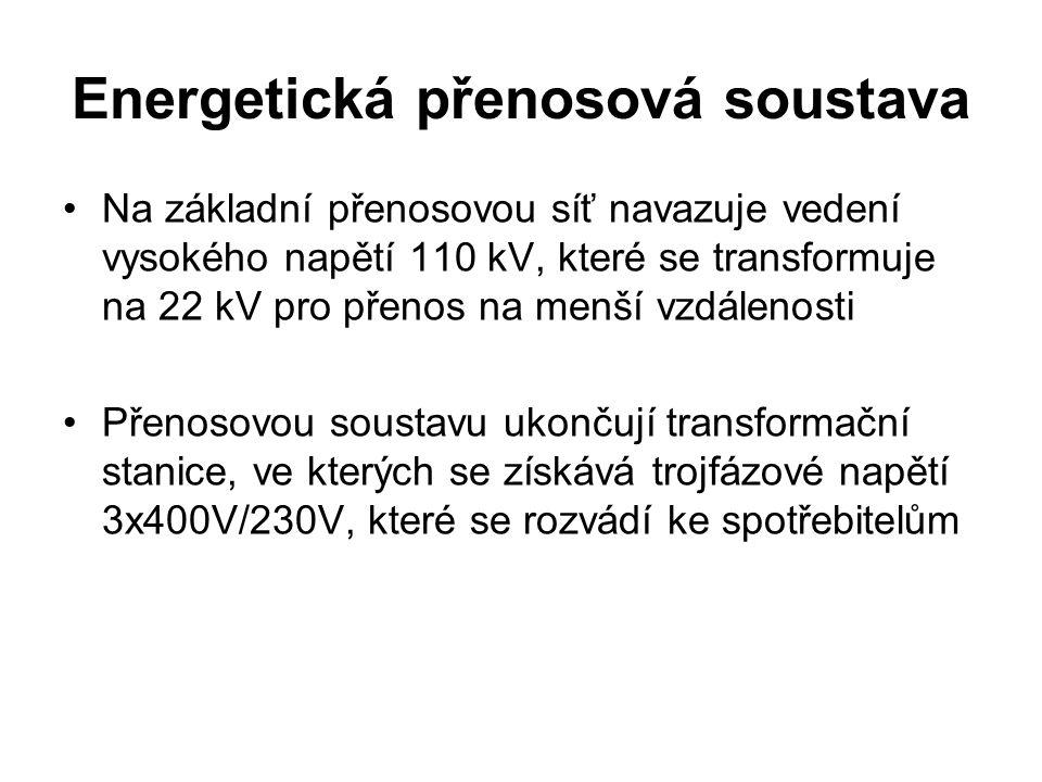 Energetická přenosová soustava Na základní přenosovou síť navazuje vedení vysokého napětí 110 kV, které se transformuje na 22 kV pro přenos na menší v