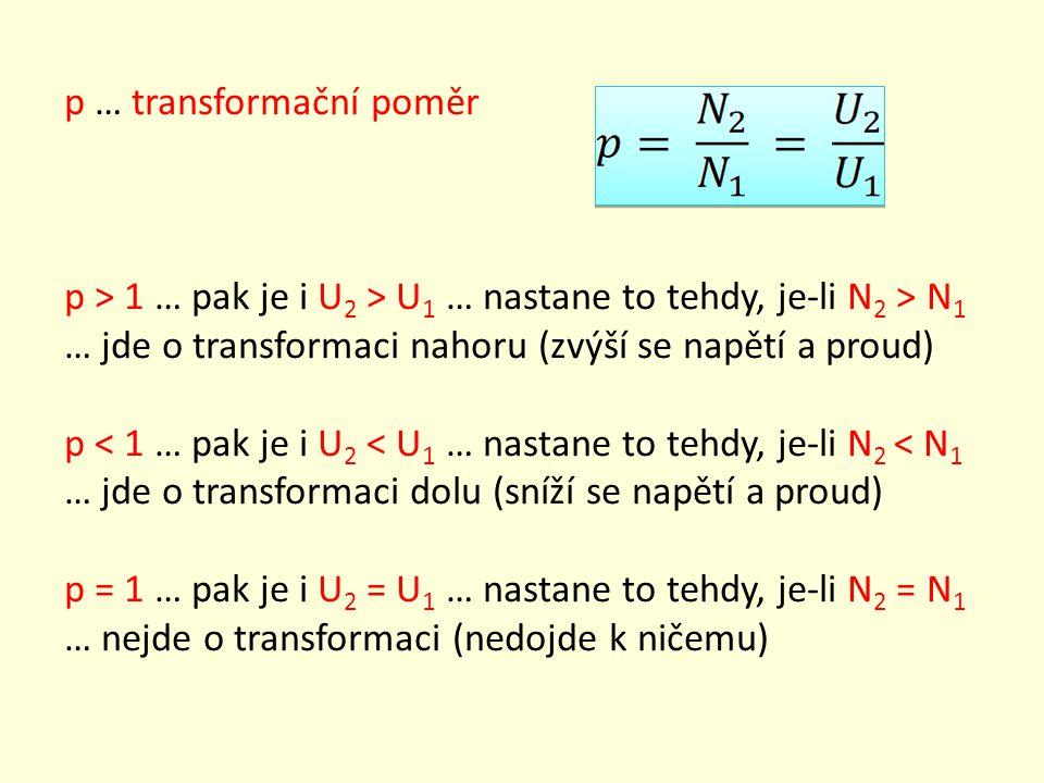 p … transformační poměr p > 1 … pak je i U 2 > U 1 … nastane to tehdy, je-li N 2 > N 1 … jde o transformaci nahoru (zvýší se napětí a proud) p < 1 … pak je i U 2 < U 1 … nastane to tehdy, je-li N 2 < N 1 … jde o transformaci dolu (sníží se napětí a proud) p = 1 … pak je i U 2 = U 1 … nastane to tehdy, je-li N 2 = N 1 … nejde o transformaci (nedojde k ničemu)