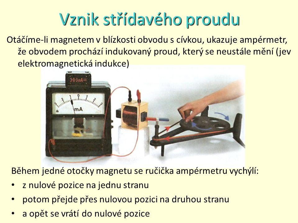 Vznik střídavého proudu Během jedné otočky magnetu se ručička ampérmetru vychýlí: z nulové pozice na jednu stranu potom přejde přes nulovou pozici na druhou stranu a opět se vrátí do nulové pozice Otáčíme-li magnetem v blízkosti obvodu s cívkou, ukazuje ampérmetr, že obvodem prochází indukovaný proud, který se neustále mění (jev elektromagnetická indukce)
