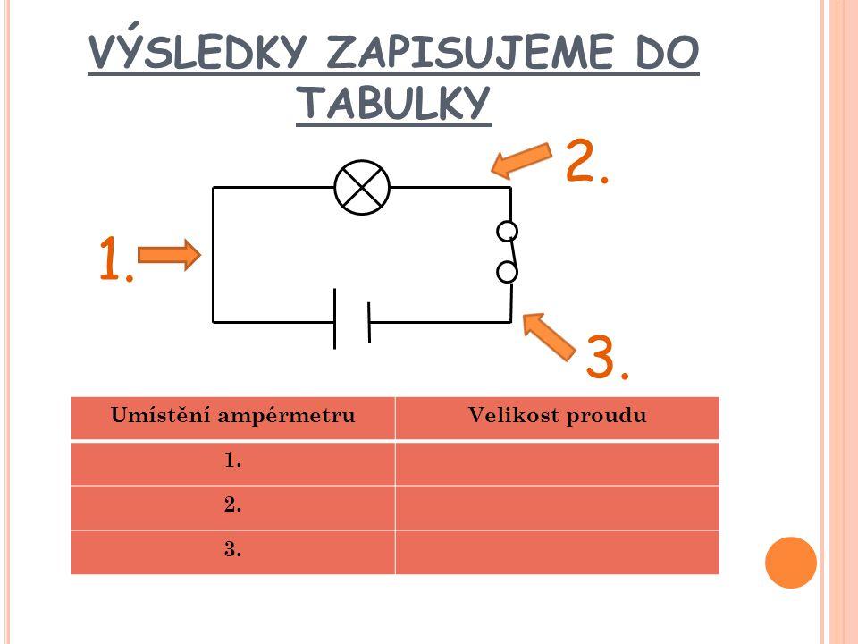 VÝSLEDKY ZAPISUJEME DO TABULKY 1. 2. 3. Umístění ampérmetruVelikost proudu 1. 2. 3.