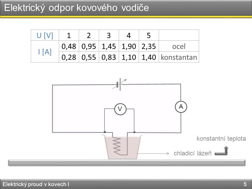 Elektrický odpor kovového vodiče Elektrický proud v kovech I 5 V A V V U [V]12345 I [A] 0,480,951,451,902,35ocel 0,280,550,831,101,40konstantan chladi