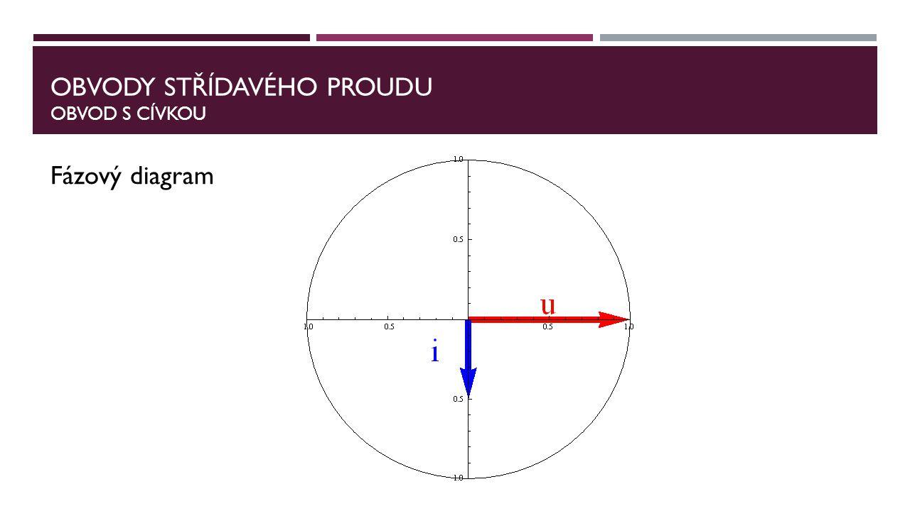 OBVODY STŘÍDAVÉHO PROUDU OBVOD S CÍVKOU Fázový diagram