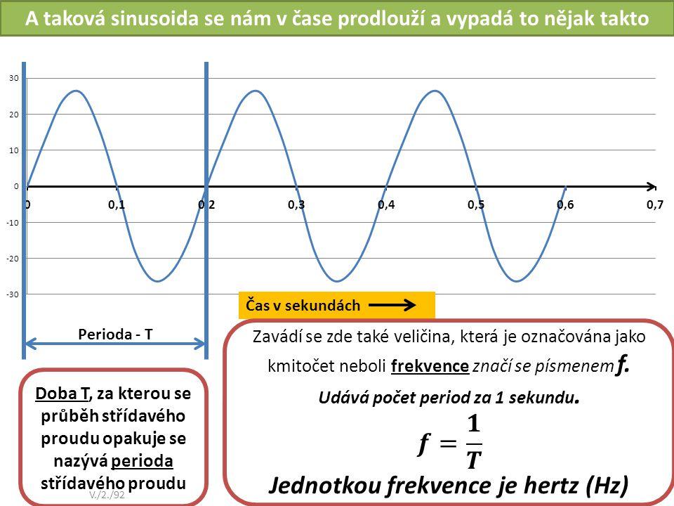 A taková sinusoida se nám v čase prodlouží a vypadá to nějak takto Perioda - T Doba T, za kterou se průběh střídavého proudu opakuje se nazývá perioda střídavého proudu Čas v sekundách Jaká je perioda střídavého proudu z grafu.