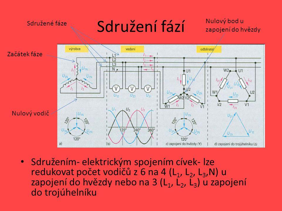 Sdružení fází Sdružením- elektrickým spojením cívek- lze redukovat počet vodičů z 6 na 4 (L 1, L 2, L 3,N) u zapojení do hvězdy nebo na 3 (L 1, L 2, L