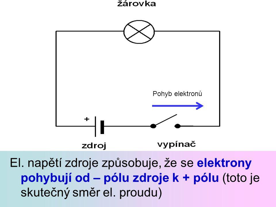 El. napětí zdroje způsobuje, že se elektrony pohybují od – pólu zdroje k + pólu (toto je skutečný směr el. proudu) Pohyb elektronů