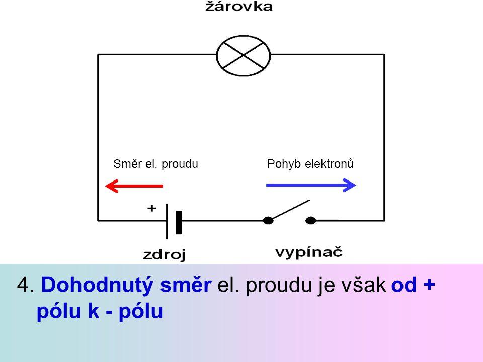 4. Dohodnutý směr el. proudu je však od + pólu k - pólu Pohyb elektronů Směr el. proudu