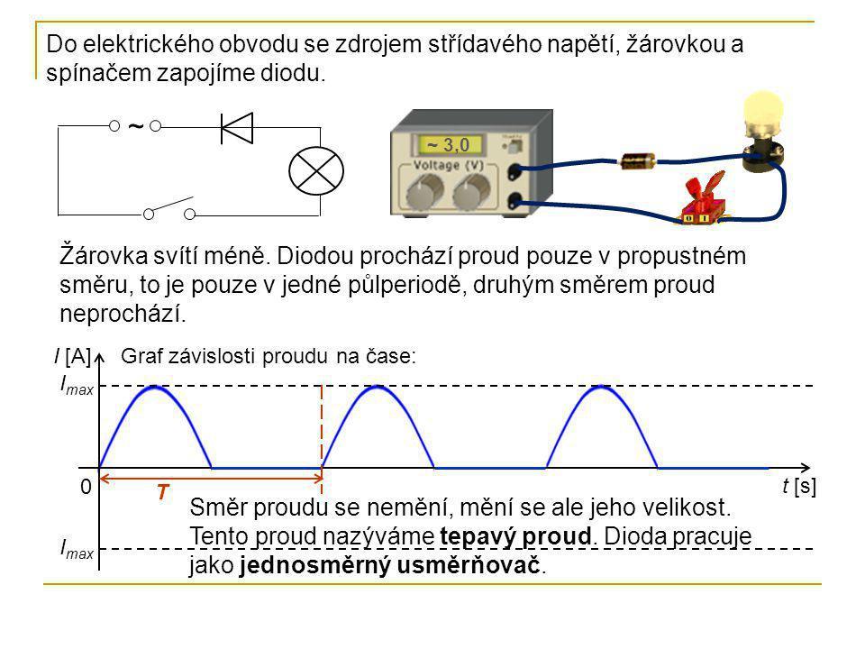 Do elektrického obvodu se zdrojem střídavého napětí, žárovkou a spínačem zapojíme diodu. ~ ~ 3,0 Žárovka svítí méně. Diodou prochází proud pouze v pro