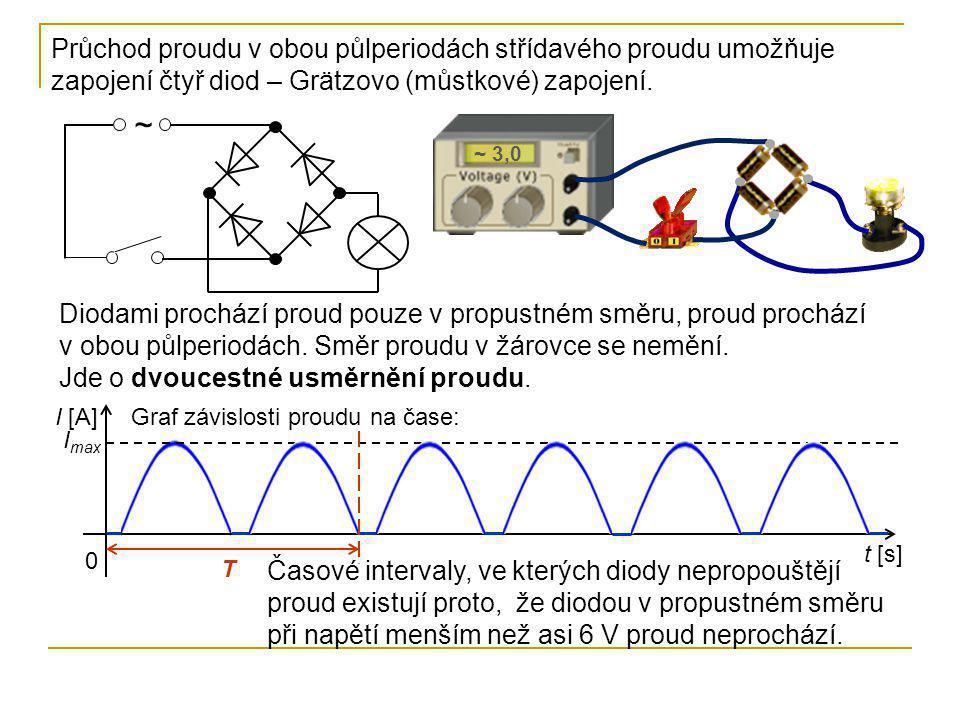 Průchod proudu v obou půlperiodách střídavého proudu umožňuje zapojení čtyř diod – Grätzovo (můstkové) zapojení. ~ ~ 3,0 Diodami prochází proud pouze