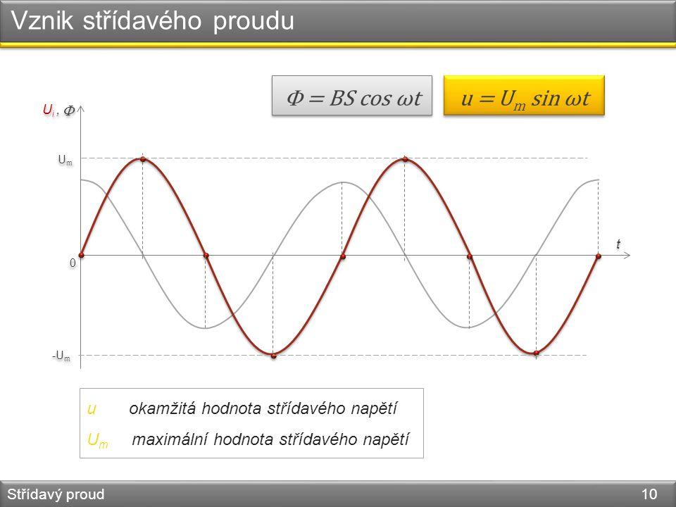 Vznik střídavého proudu Střídavý proud 10 0 0 U i,  = BS cos ωt t t   u = U m sin ωt -U m UmUm UmUm u okamžitá hodnota střídavého napětí U m maximá