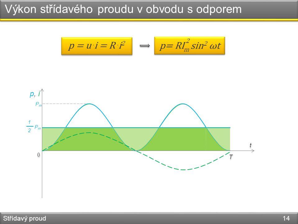 Výkon střídavého proudu v obvodu s odporem Střídavý proud 14 t t 0 0 PmPm p, i p = u. i = R. i 2 p= RI sin 2 ωt 2 m PmPm 1212 T T