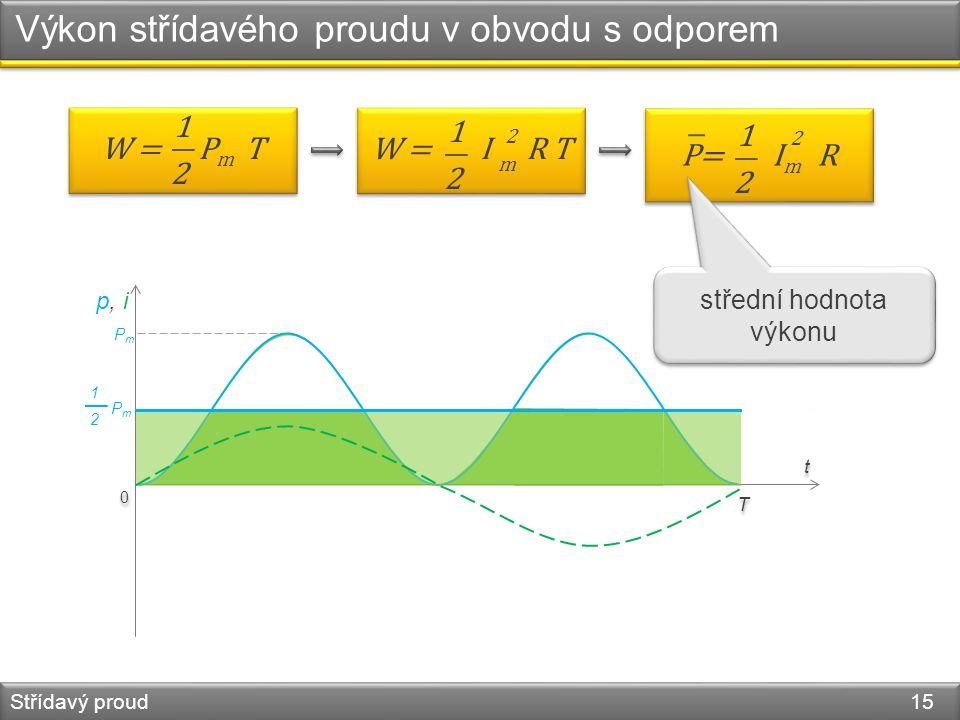 Výkon střídavého proudu v obvodu s odporem Střídavý proud 15 t t 0 0 PmPm p, i PmPm 1212 T T W = T P m 1 2 W = I R T 1 2 m P= I R 2 m 1 2 střední hodn