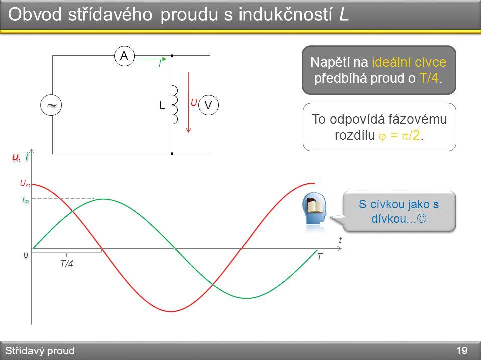 Obvod střídavého proudu s indukčností L Střídavý proud 19 0 0 UmUm u, i ImIm ImIm L   V A I U Napětí na ideální cívce předbíhá proud o T/4. T t T/4