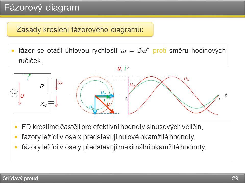 Fázorový diagram Střídavý proud 29 Zásady kreslení fázorového diagramu: 0 0 URUR u, i T t UCUC UCUC URUR I U  XCXC I R U URUR fázor se otáčí úhlovou