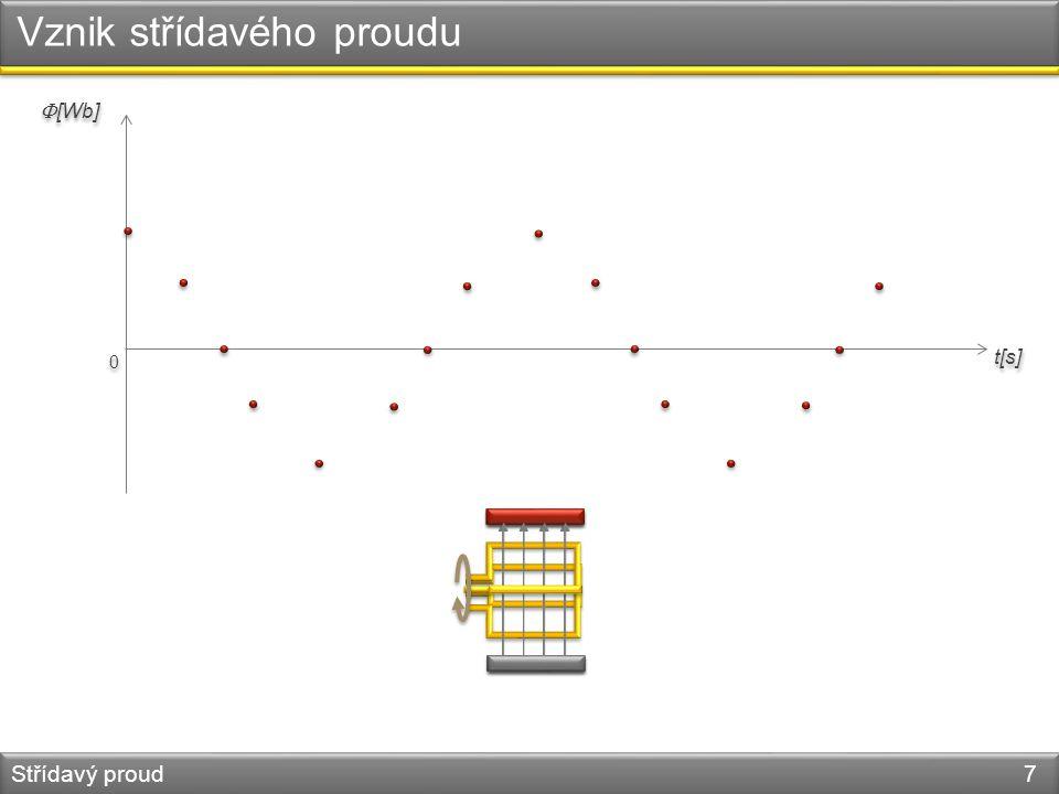 Fázorový diagram Střídavý proud 28 obrazec znázorňující sinusové veličiny pomocí fázorů.