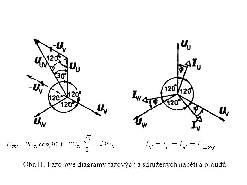 Obr.11. Fázorové diagramy fázových a sdružených napětí a proudů