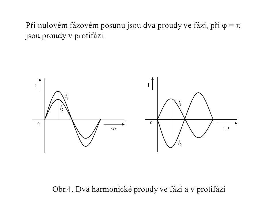 Při nulovém fázovém posunu jsou dva proudy ve fázi, při  =  jsou proudy v protifázi.  t 0 i 0 i Obr.4. Dva harmonické proudy ve fázi a v protifázi