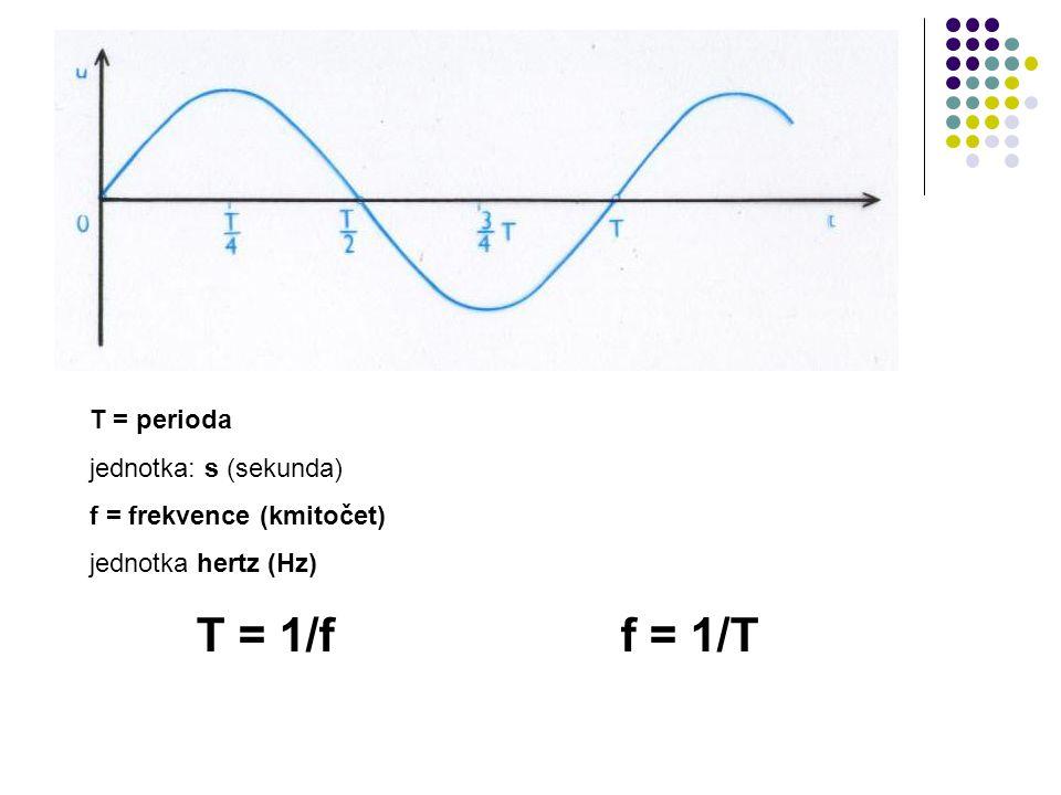 T = perioda jednotka: s (sekunda) f = frekvence (kmitočet) jednotka hertz (Hz) T = 1/ff = 1/T