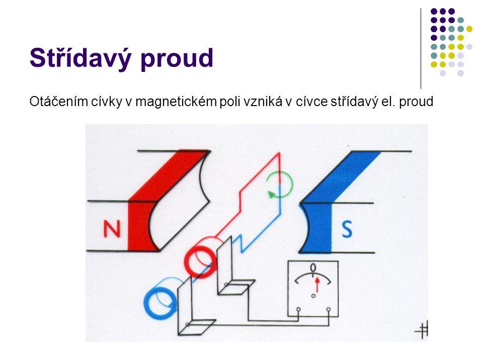Sinusoida Hodnoty střídavého proudu se pravidelně v čase mění Tuto závislost vyjadřuje sinusoida Grafem závislosti střídavého napětí na čase je také sinusoida