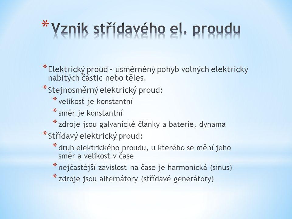 * Otáčí-li se závit cívky v magnetickém poli permanentního magnetu, indukuje se do vodiče elektromotorické napětí, v uzavřeném obvodu el.
