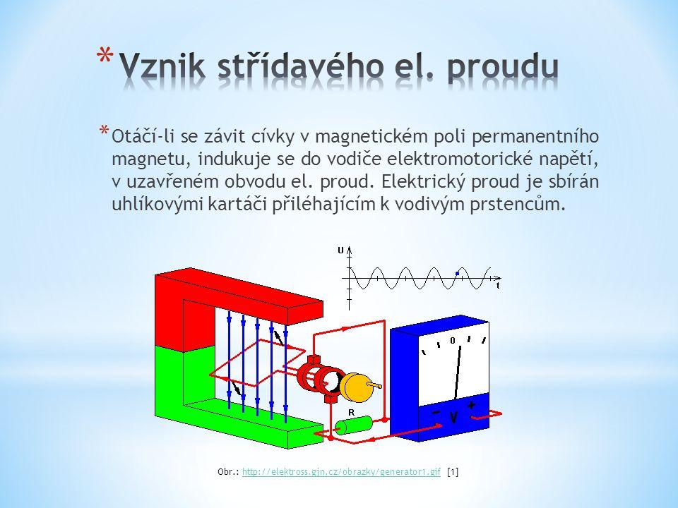* Otáčí-li se závit cívky v magnetickém poli permanentního magnetu, indukuje se do vodiče elektromotorické napětí, v uzavřeném obvodu el. proud. Elekt