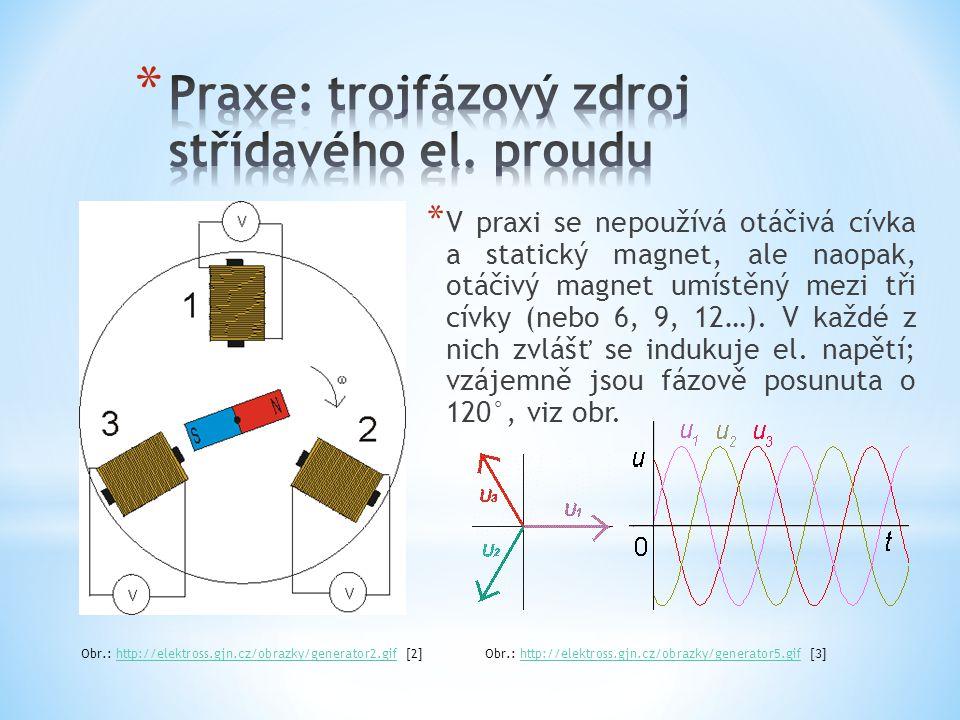 * V praxi se nepoužívá otáčivá cívka a statický magnet, ale naopak, otáčivý magnet umístěný mezi tři cívky (nebo 6, 9, 12…). V každé z nich zvlášť se
