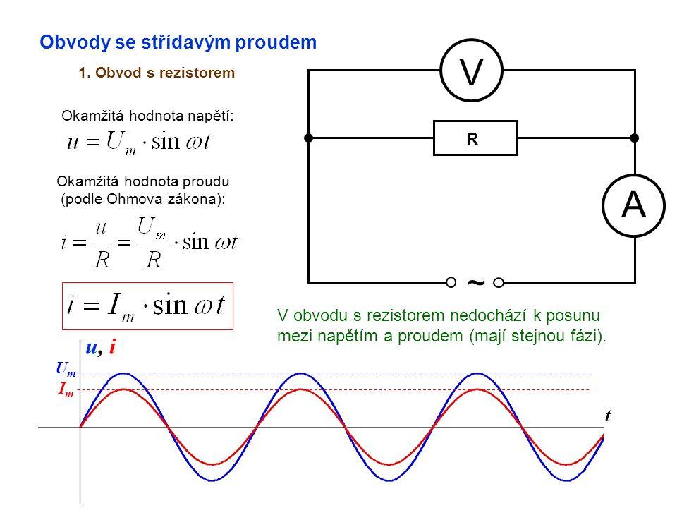 Obvody se střídavým proudem 1. Obvod s rezistorem A V ~ Okamžitá hodnota napětí: Okamžitá hodnota proudu (podle Ohmova zákona): u, iu, i UmUm ImIm V o