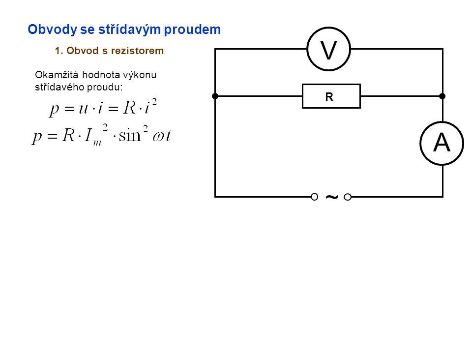 Obvody se střídavým proudem 1. Obvod s rezistorem A V ~ Okamžitá hodnota výkonu střídavého proudu: R