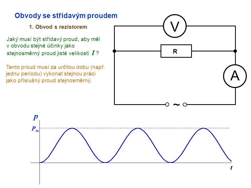 Obvody se střídavým proudem 1. Obvod s rezistorem A V ~ t PmPm Jaký musí být střídavý proud, aby měl v obvodu stejné účinky jako stejnosměrný proud ji