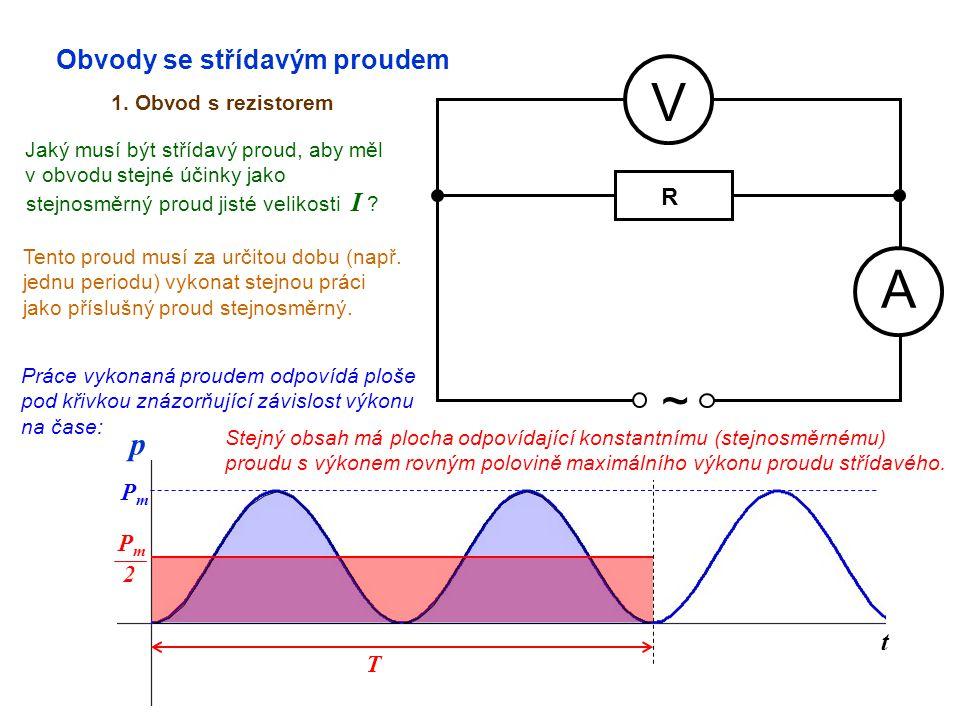 Obvody se střídavým proudem 1. Obvod s rezistorem A V ~ p t Jaký musí být střídavý proud, aby měl v obvodu stejné účinky jako stejnosměrný proud jisté